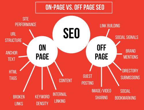 On-Page & Off-Page SEO – основи на вътрешна и външна оптимизация (част 1)